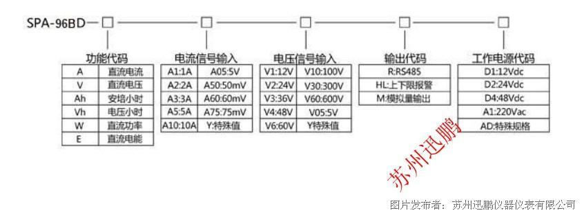 光伏行业专用智能电能表