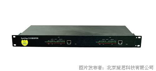 工业通信安全网关SymLink-GAP