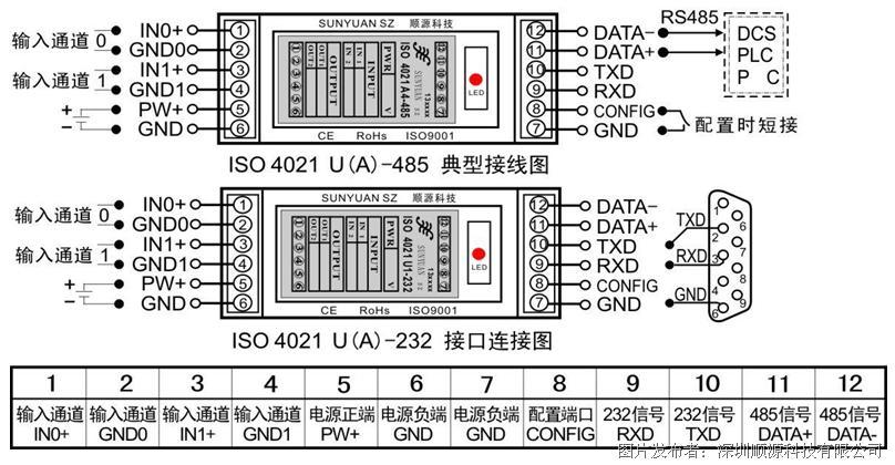 顺源数据采集器通讯协议设置方法(ascii / modbus rtu