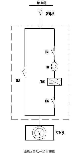 两台空压机并联运转,一台工频运行保证输出最大压力.