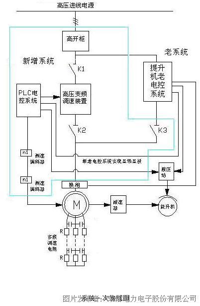 zd9双机牵引的电路图