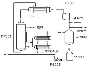 合康高压变频器在古玉煤焦大功率合成气压缩机上的