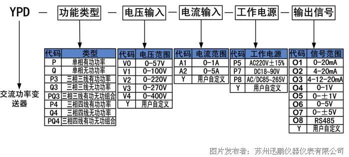 电路 电路图 电子 原理图 650_291