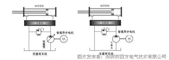注塑机喷嘴温度调温器电路图