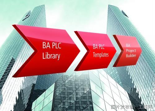 TwinCAT Building Automation 软件— 使所有楼宇系统工程更具有高效性