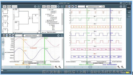 德国赫优讯发布netANALYZER Scope示波器软件