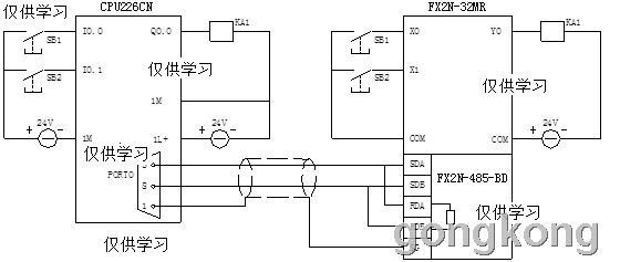 S7 200 PLC与三菱FX系列PLC的自由口通信图片