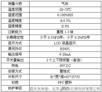 """北京金立石推出新品""""WSBD""""数显温湿度变送器"""