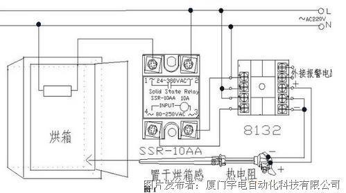 利用大功率三极管,功率场效应管,单项可控硅和双向可控硅等器件的开关