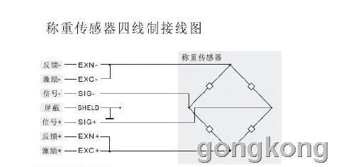 4,称重传感器