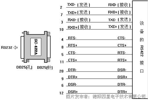 rs232/rs422全线转换器    由于本产品采用独特的串口窃电技术,不需要