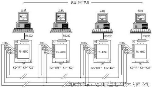 四星fs-485c rs232/rs485/422无源转换器