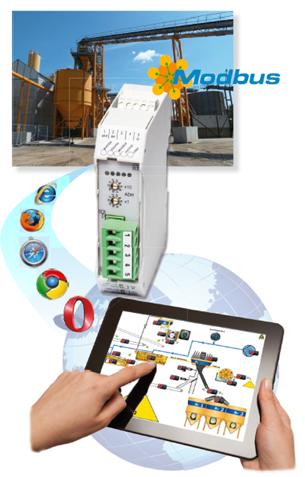 德国赫优讯发布支持Modbus连接的网页可视化网关netSCADA