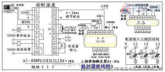 能直接用时间比例过零、移相触发各种单向、双向可控硅及功率模块或选配G模块控制固态继电器;配合AIJK系列三相移相/周波过零可控硅调功模块。AIJK系列是应用了单片机技术的智能化三相移相触发及周波过零两用触发器,功能强大且可靠性高,能适应各种电炉丝、硅碳棒及负载采用变压器降压的硅钼棒。钨丝等各种类型工业电炉。不仅降低成本,而且简化安装并提高可靠性。报警输出可选用继电器触点开关或可控硅无触点开关。 3)可控硅的选择: 根据负载接线方式的不同:星型三相四线制结构负载采用双向可控硅(只适合300A以下可控硅)或