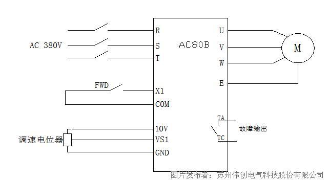 伟创变频器ac80b在地坪研磨机上应用