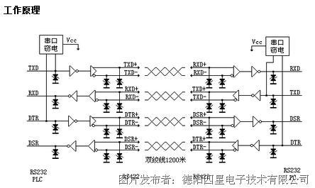三菱q系列plc用rs232长线驱动器