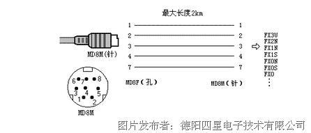 四星电子 fx-usb-aw 三菱fx3u和fx2n/fx1n/fx0/fx0s/fx1s系列plc的usb