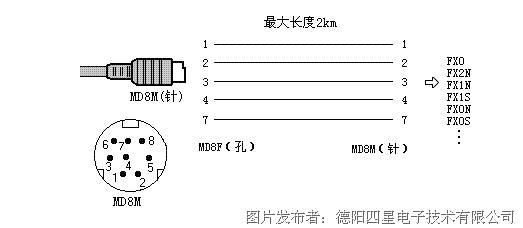 fx系列plc内部结构图