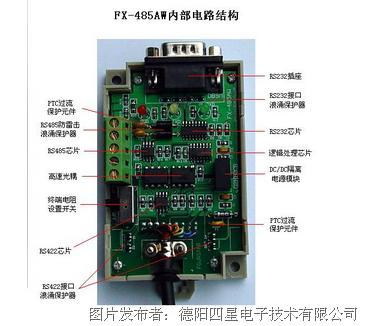 485AW 三菱 PLC编程口