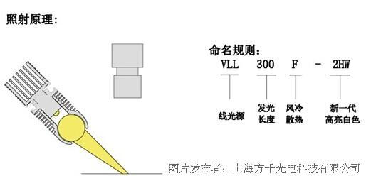 VLL300F-2HW:方千新一代高亮线扫描光源