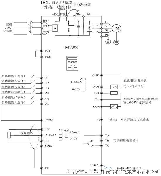 mv300b棉纺专用变频器