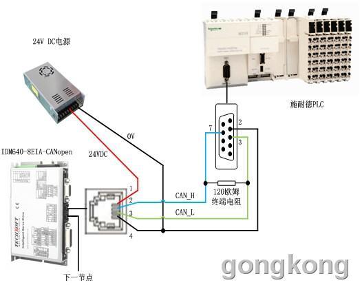 ANopen型PLC与泰科伺服驱动器之间通信与测试