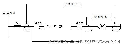 高压柜体设计图示意图