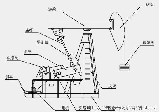 油顶结构图