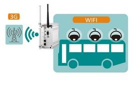 科洛理思: 工业级UMTS/HSPA+ plus 802.11n 2T2R MIMO无线IP网关