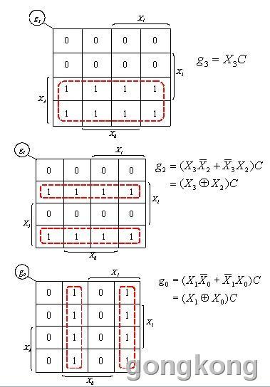 组合逻辑电路的设计-专业自动化论坛-中国工控网