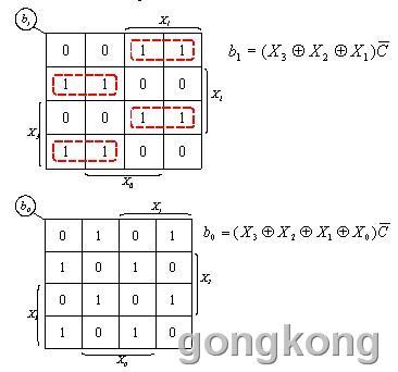 组合逻辑电路的设计-第1页-工控论坛-技术中心-中国