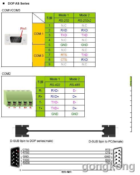 网口插座接线图图片