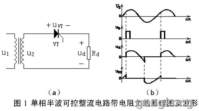 单相半波可控整流电路