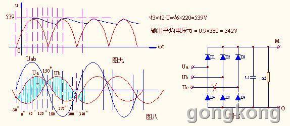正常三相桥式整流电路见图一,它的输出每时每刻都是从三项中最高点位