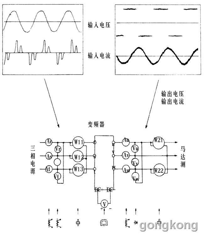 变频器日常的维护和检修: 变频器是以半导体元件为中心构成的静止