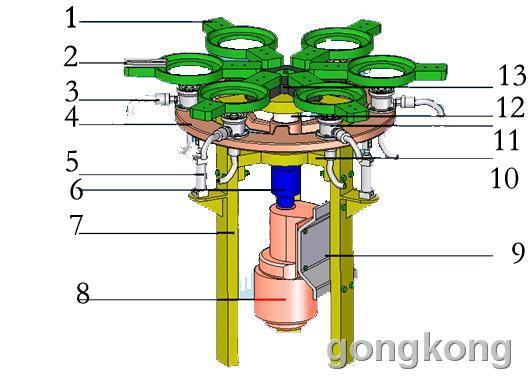 创新设计 机械本体部分(见图5)主要包括旋转工作台