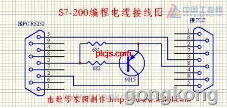 s7-200 485串口接线图