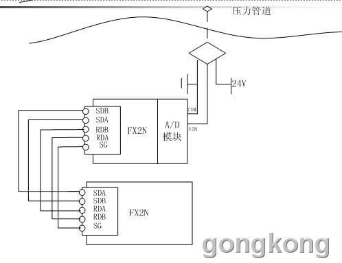 485的半双工接法 485的全双工接法 然后接好两个plc之间的通信电路