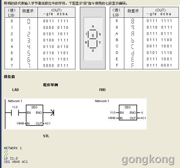 求教怎么样通过西门子s7-200的plc的编程控制数码管