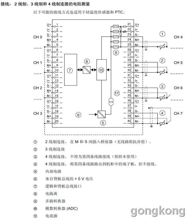 6es7 331 1kf02 0ab0 wiring diagram   34 wiring diagram