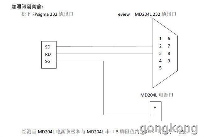 光隔防雷型RS232到RS485/422导轨式转换器 RS-232接口端通过一个DB9母头的连接器与兼容RS-232C标准接口相连,RS-422、RS-485端通过十位接线柱为输出端。转换器内部带有零延时自动收发转换,独有的I/O电路自动控制数据流方向, 而不需任何握手信号(如RTS、DTR等),无需跳线设置实现全双工(RS-422) 、半双工(RS-485)模式转换,即插即用。确保适合一切现有的通信软件和接口硬件,不需要对以前的基于RS-232的工作方式作任何软件的修改。