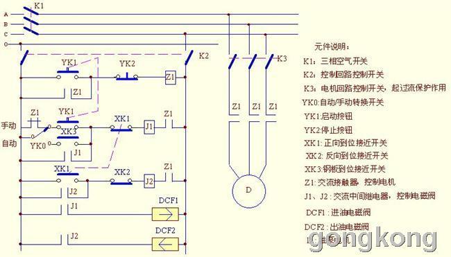 不锈钢剪机控制电气线路图-专业自动化论坛-中国工控