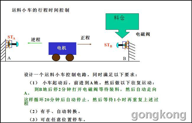 二例较有难度的硬件电路设计及电路解析-专业自动化