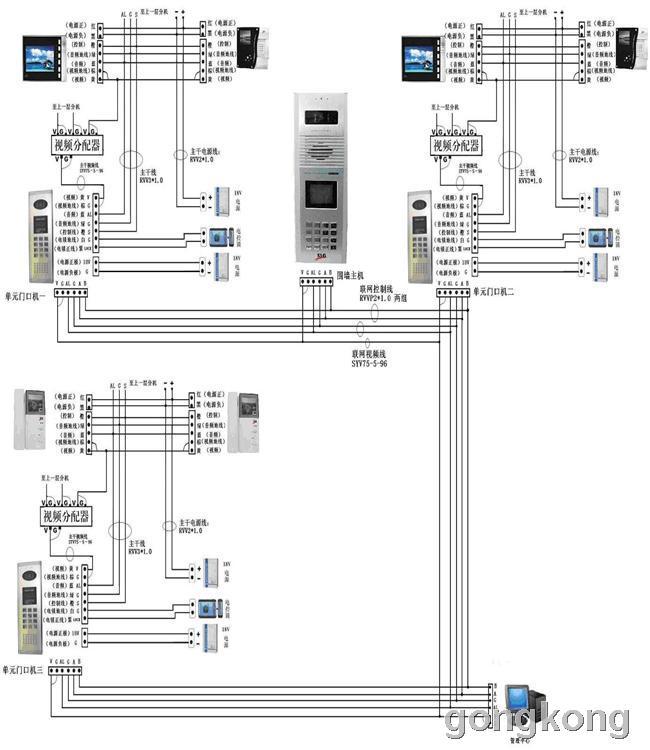 楼宇对讲系统接线图-专业自动化论坛-中国工控网