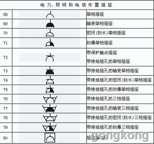 最全的电气工程图形符号-专业自动化论坛-中国工控网