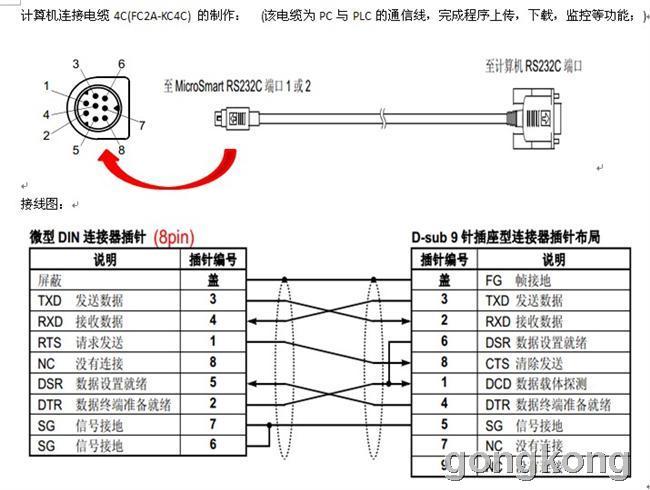 plc硬件接线图怎么画