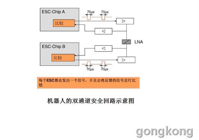 安全继电器 机器人-专业自动化论坛-中国工控网