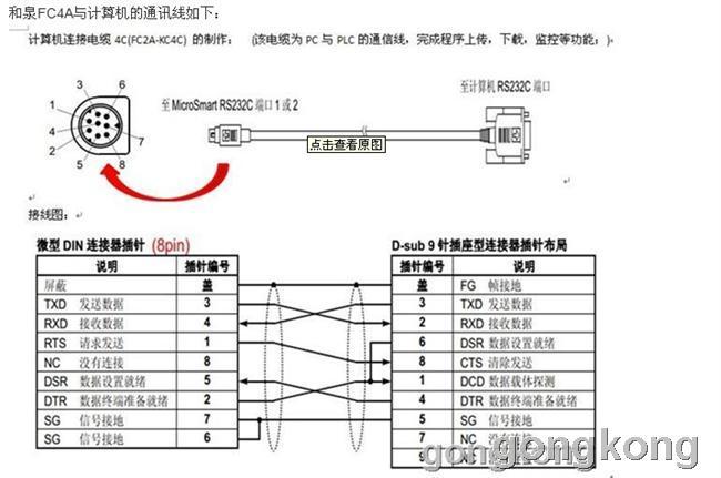 模拟量输出(dc电流,电压输出) 常见plc,触摸屏等工控电缆的制作图纸