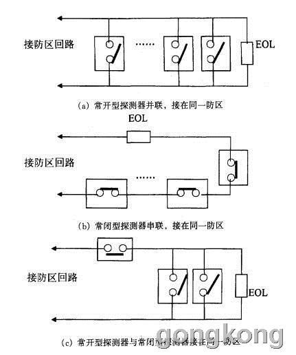 按探测器与报警控制器各防区的连接方式不同来分