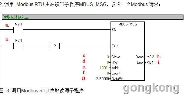 (转)modbus rtu通信协议详解以及与modbus tcp通信协议之间的区别和